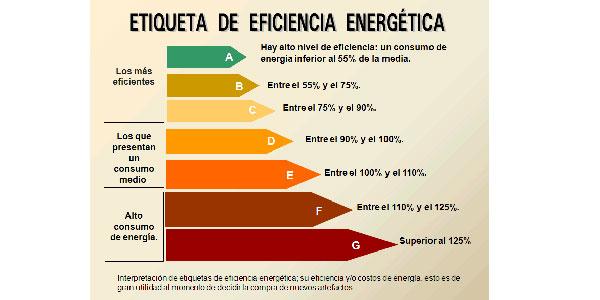 eficiencia-energetica-3-web